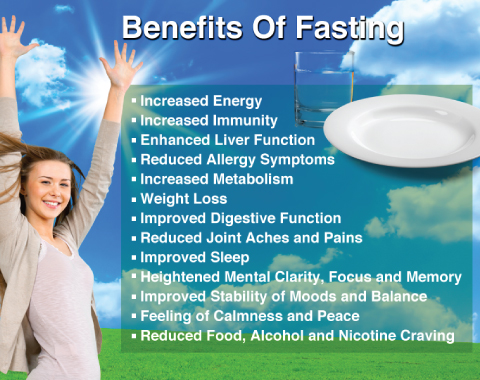 Cleansing & Fasting