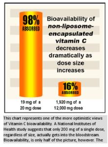 lypospheric-vitamin-c-pdf1